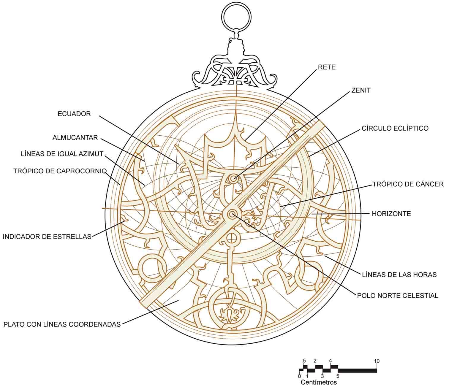 Resultado de imagen de astrolabio